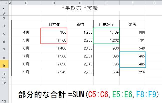Excel関数SUM1